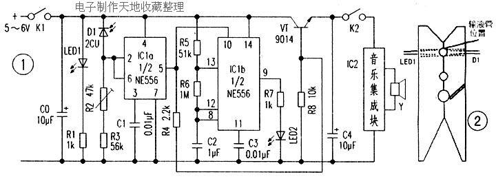 工作原理:输液管是一根透明塑料管,管内无药水时.光线只在管壁内.仅有很小一部分光线溢出;管内有药水时,其剖面相当于两个柱形凸透镜的组合,不仅能透过,还聚成一束。能把这一变化的光信号转变成电信号,经控制电路,便能在无药水的情况下报警(电路如图1所示)。LEDI作电源指示和光电检测的光源。IC1a、D1、R2,R3、C1组成施密特触发电路,IC1b、R5、R6、C2、C3为多谐振荡器,LED2作光报警,R4、R8、VT及音乐集成块IC2、压电片作声报警.K1为电源开关.K2是防止深夜影响其他病人只用光报警而设