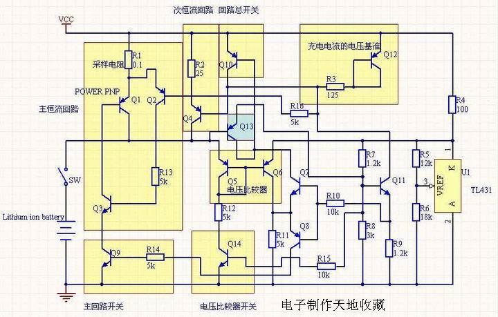 两段式锂电充电电路,Li-Ion battery charger 关键字:两段式锂电充电电路  因为元件比较多,所以上面画了很多框框,用来帮助分析这个电路。 电路的基本功能很简单: 1,大电流恒流充电 2,小电流恒流充电 3,恒压充电 4,电池电压不足和反接保护 5,断电状态,防止电池放电 以下是电路的简单分析: 右边的TL431和周边的器件总共提供了如下几个功能: 1,4.