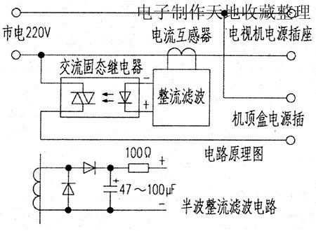 电视机与机顶盒的电源开关联动方法--power