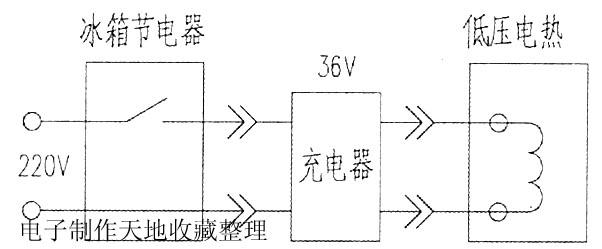 笔者利用电动车充电器(以36v为好)作低压电源