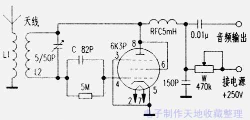 简易电子管调频收音机的制作--vacuum