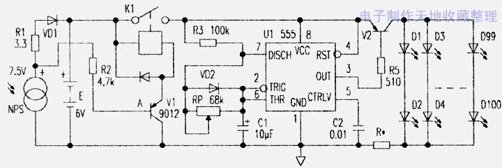 电路原理如附图所示,电路由警示灯电路及太阳能充电器两部分组成。白天太阳能电池通过VD1给蓄电池E充电。电路中A点通过电阻R2接在太阳能电池正极,三极管V1截止,常开继电器触点断开,由555集成电路及高亮度红色发光二极管等组成的警示灯电路不工作。夜间无光照,太阳能电池不工作,由于太阳能电池不工作时会吸收外部电流,此时,三极管V1导通,继电器K1触点吸合,警示灯电路得电,555输出脉冲电信号,经三极管V2,驱动高亮度红色发光二极管闪烁,产生警示信号。555、R3、VD2、电位器RP以及C1构成多谐振荡器电路,
