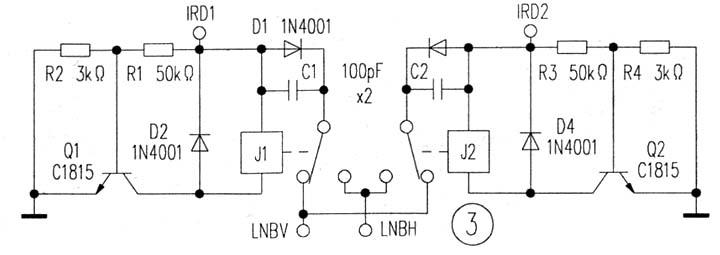 图3为13/18V两路切换开关,它由两个13/18V单路切换开关和一个二功分器组合而成。电路原理:IRD1接口输入的切换电压送到切换开关时,如果选择的是V极化信号,输入电压为13V,由R1、R2分压后,三极管Q1的基极电压Vb<0.7V,Q1截止,继电器J1无电不动作,其常闭触点接通LNBV接口;当选择H极化信号时,输入电压为18V,Vb>0.7V,Q1导通,其常开触点接通LNB H接口,同理IRD2也是这样进行切换。二极管D1、D3,电容C1、C2组成二功分器,用于对两台接收机的输出电压进行