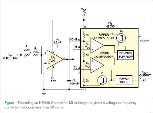 基于ne555定时器的低价格电压频率转换器--ne555