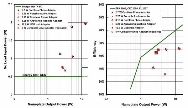 eps接线图主机到变压器到充电器