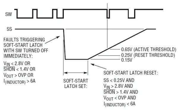 电路 电路图 电子 设计 素材 原理图 600_370