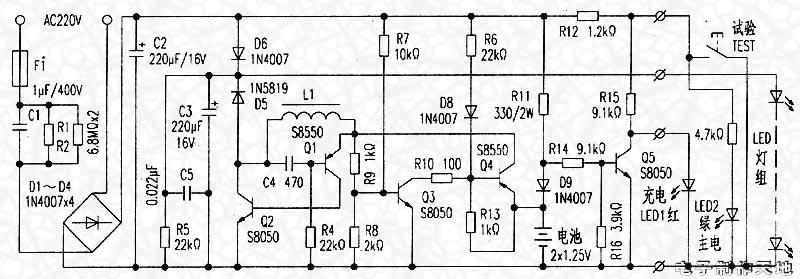 另外,C2上电源在经过R7、R6为Q3、Q4应急转换功能电路供电,R7虽使Q3得到偏压导通,但由于此时Q4b极上电位值要高于其e极,因而Q4亦处于截止状态。一旦遇到市电停电时.由于电源电路滤波电解C2上原储电压放电的短时过程内,Q3管仍导通:因此充电电池的电量将立即因Q4 e-b极以及R10、Q3 c-e极回路产生的偏流使Q4的e-c极导通。这样,电池电源立即通过Q4的e-c极为Q1-Q2供电。Ql-Q2是一简单的自反馈式自激振荡电路,振荡电流通过Ll并在其两端产生较高的自感应电动势,并再由D7、C3、C