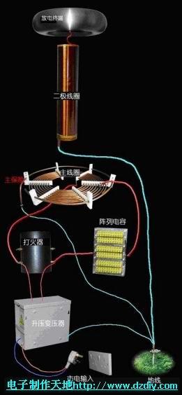 特斯拉线圈装配示意图和电路图