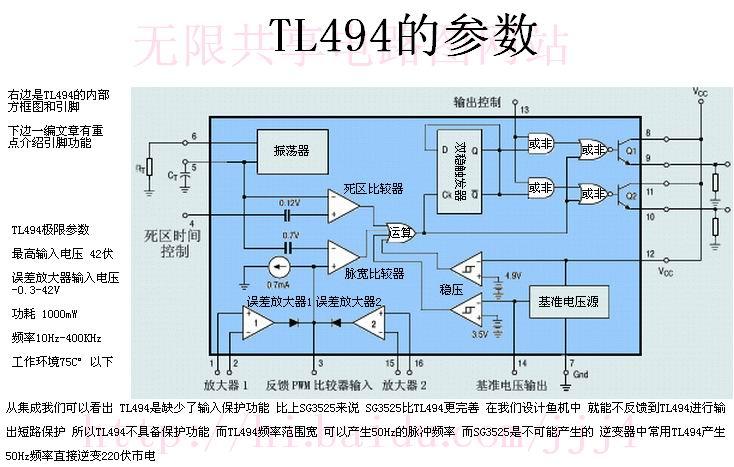 用TL494打造50HZ正弦波逆变器,用TL494做的220V标准50HZ方波逆