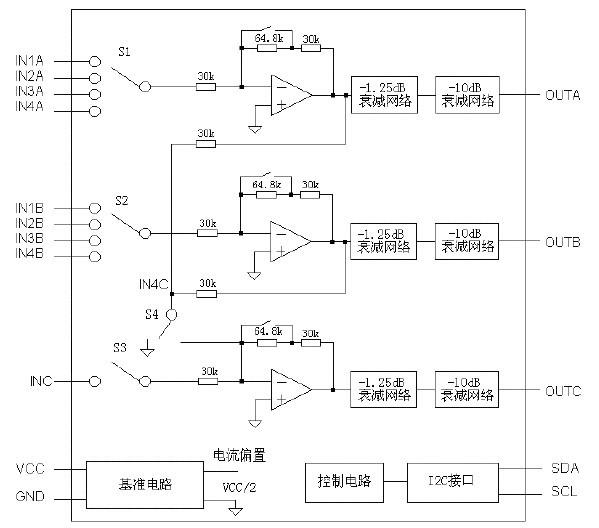 AIP1115带四输入选择器的2.1声道低电压I2C音量控制器IC性能介绍,AIP1115 application 关键字:aip1115,功放电路图 产品概述 近年来,随着插卡音箱、iphone dockey的市场增长,对电子音量控制电路的需求猛增。一方面普通的电子音量控制芯片不具备多种输入音源选择功能,还需额外增加电子开关,多芯片占据较大的PCB面积;另一方面包含前两者功能的芯片封装体积都较大大,成本高,多使用在家庭影院/汽车音响等场合,不适合使用在插卡音箱上,因此市场急需一款单片集成的低成本电子音量