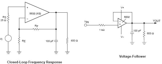 NE5532/SE5532/SA5532/NE5532A/SE5532A/SA5532A是一种双运放高性能低噪声运算放大器。相比较大多数标准运算放大器,如1458,它显示出更好的噪声性能,提高输出驱动能力和相当高的小信号和电源带宽。这使该器件特别适合应用在高品质和专业音响设备,仪器和控制电路和电话通道放大器。如果噪音非常最重要的,因此建议使用5532A版,因为它能保证噪声电压指标。