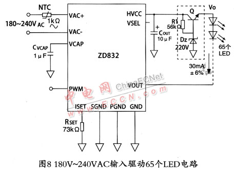 ic引脚hvcc上的平均输出电压v hvcc=227~310v dc,经齐纳(稳压)二极管d